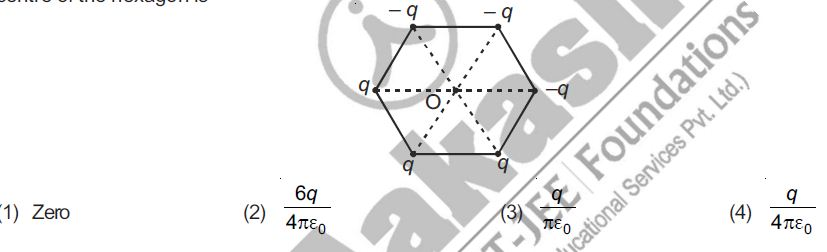 Six point charges are placed at the vertices of a hexagon of